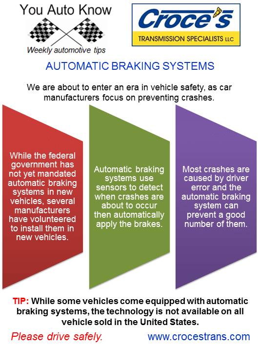 Automatic Braking Systems