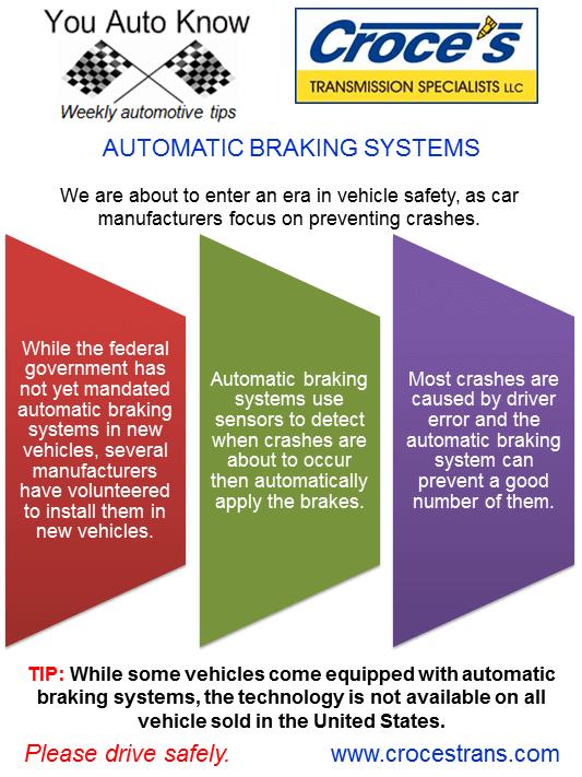Automatic Braking Systems
