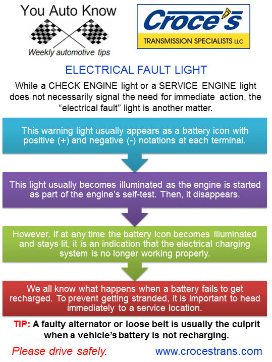 Electrical Fault Light