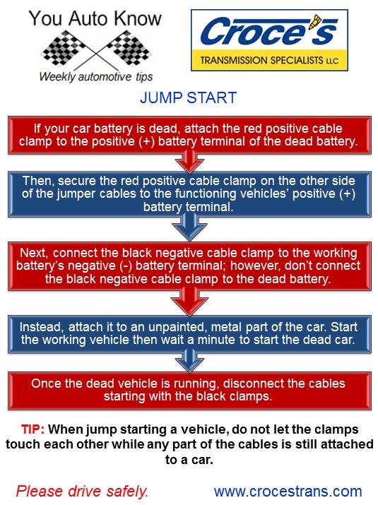 Jump Start Croce S Transmission Blog